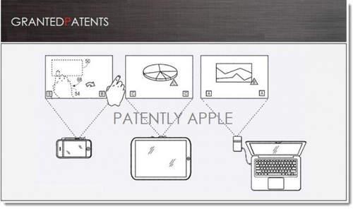 苹果新专利 iphone将自带投影仪